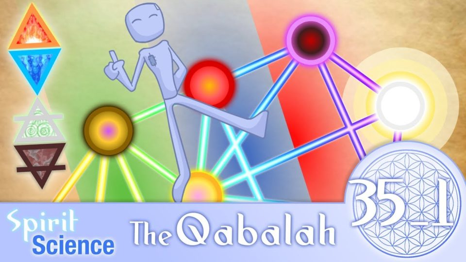 Spirit Science 35_1 ~ The Qabalah (Tree of Life Pt. 1)